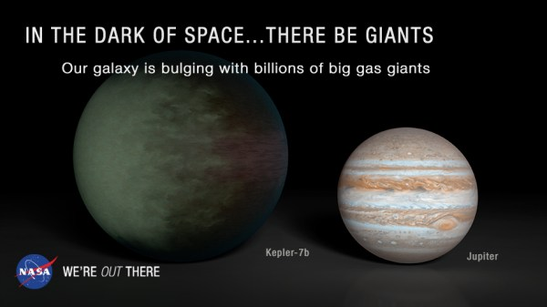 The King of Gas Giants Exoplanet Exploration Planets