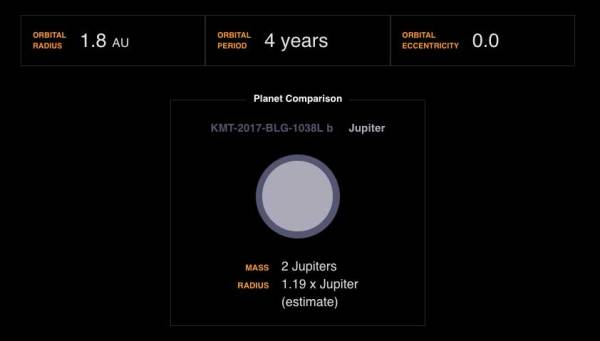 Planet Profile: A Gas Giant Orbiting a Mysterious Star ...