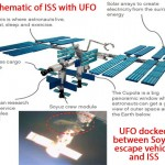 1 UFO docked at ISS