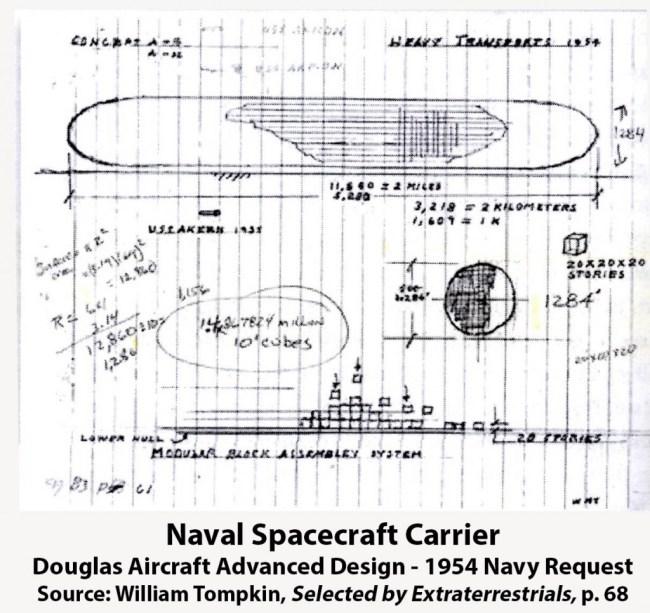 Porta-aviões Tompkins-Spacecraft