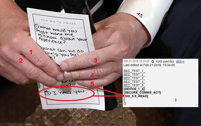 Президент Трамп поддерживает QAnon - Как произойдет раскрытие НСП НЛО?