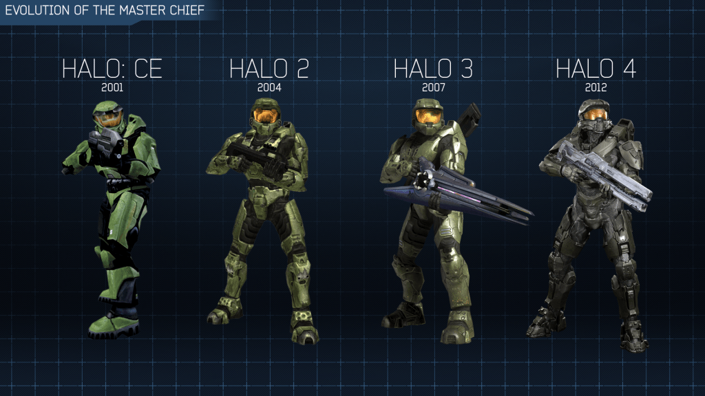 Halo The Master Chief Edition Coming To Xbox One This