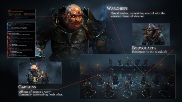 middle-earth-shadow-of-mordor-nemesis-system-info