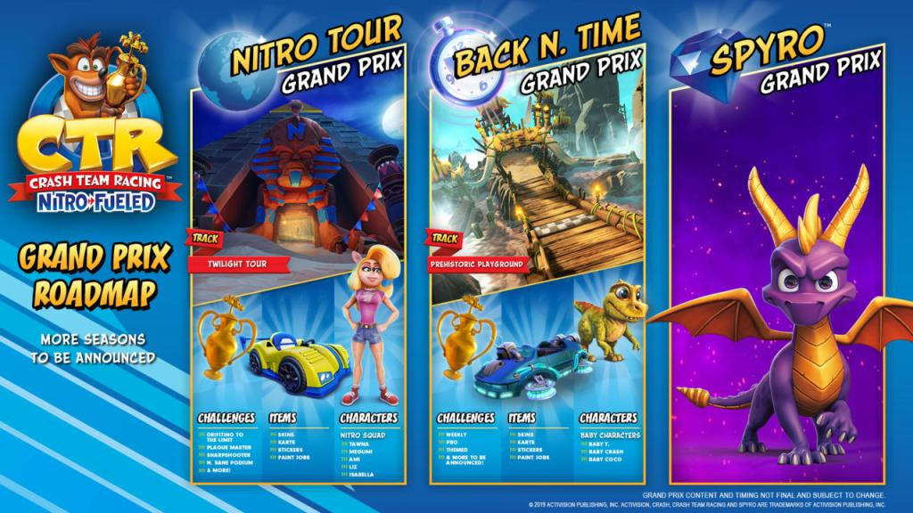 Crash Team Racing Nitro Fueled Will Get Spyro As Dlc Additional