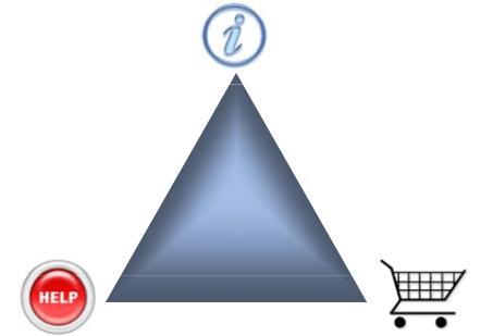 Multi Model