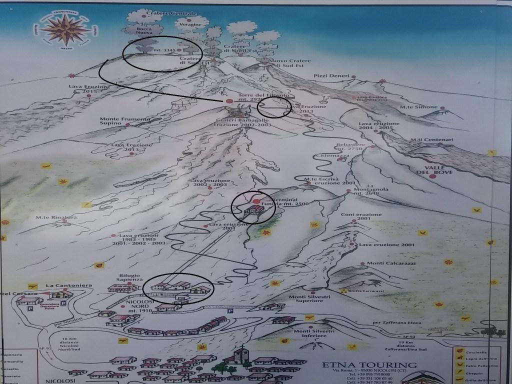 Itinéraire jusqu'au cratère de l'Etna