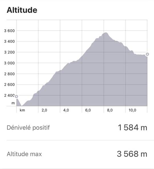 altitude trek j2