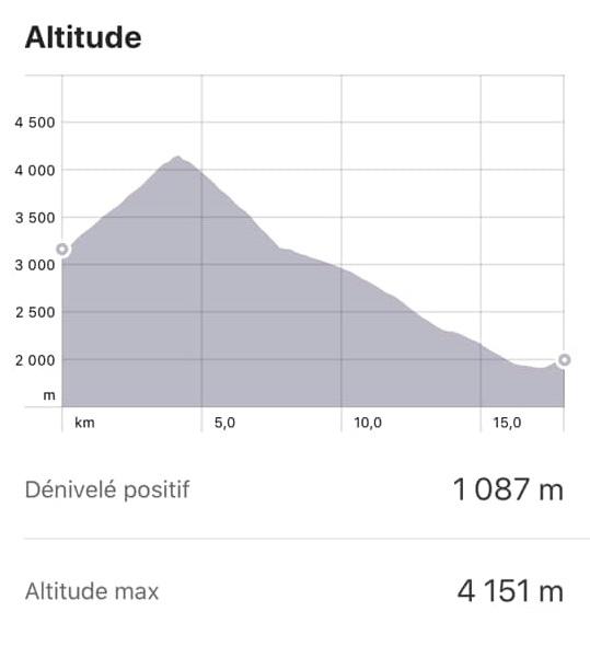 altitude trek toubkal j3