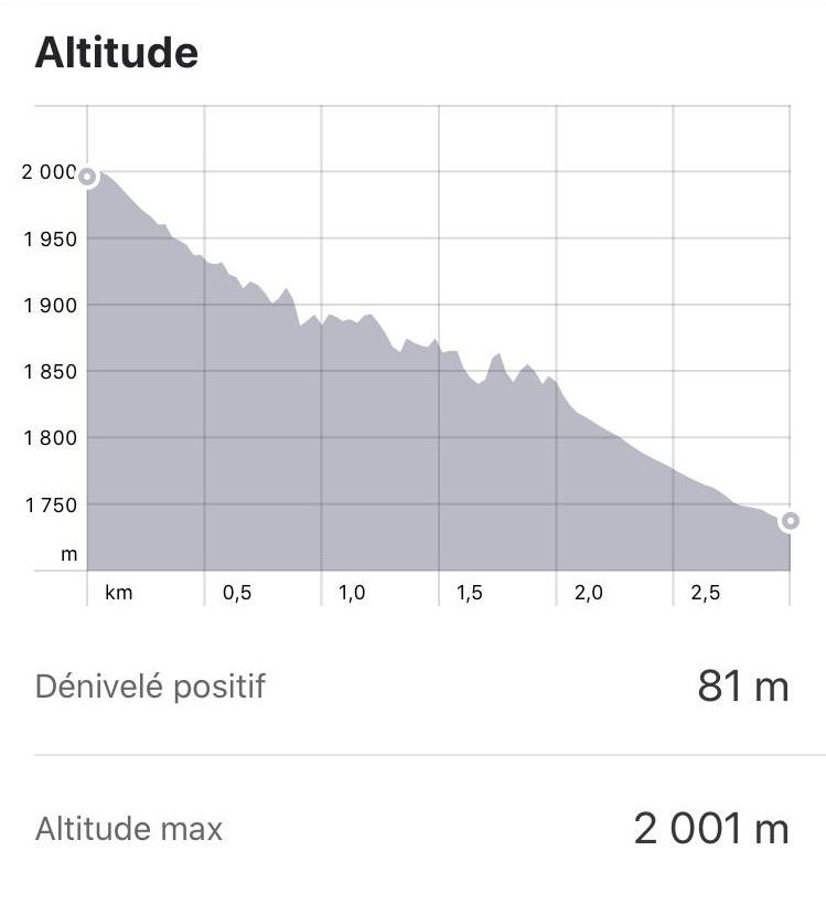 altitude trek toubkal j4