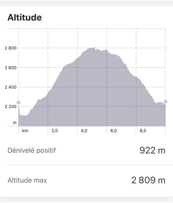Altitude trek colca jour 2