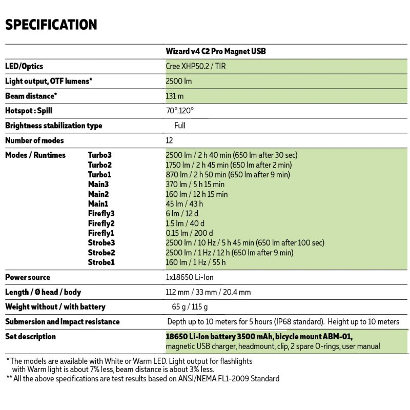 ARMYTEK_CP_Wizard_v4_C2_Pro_specifications