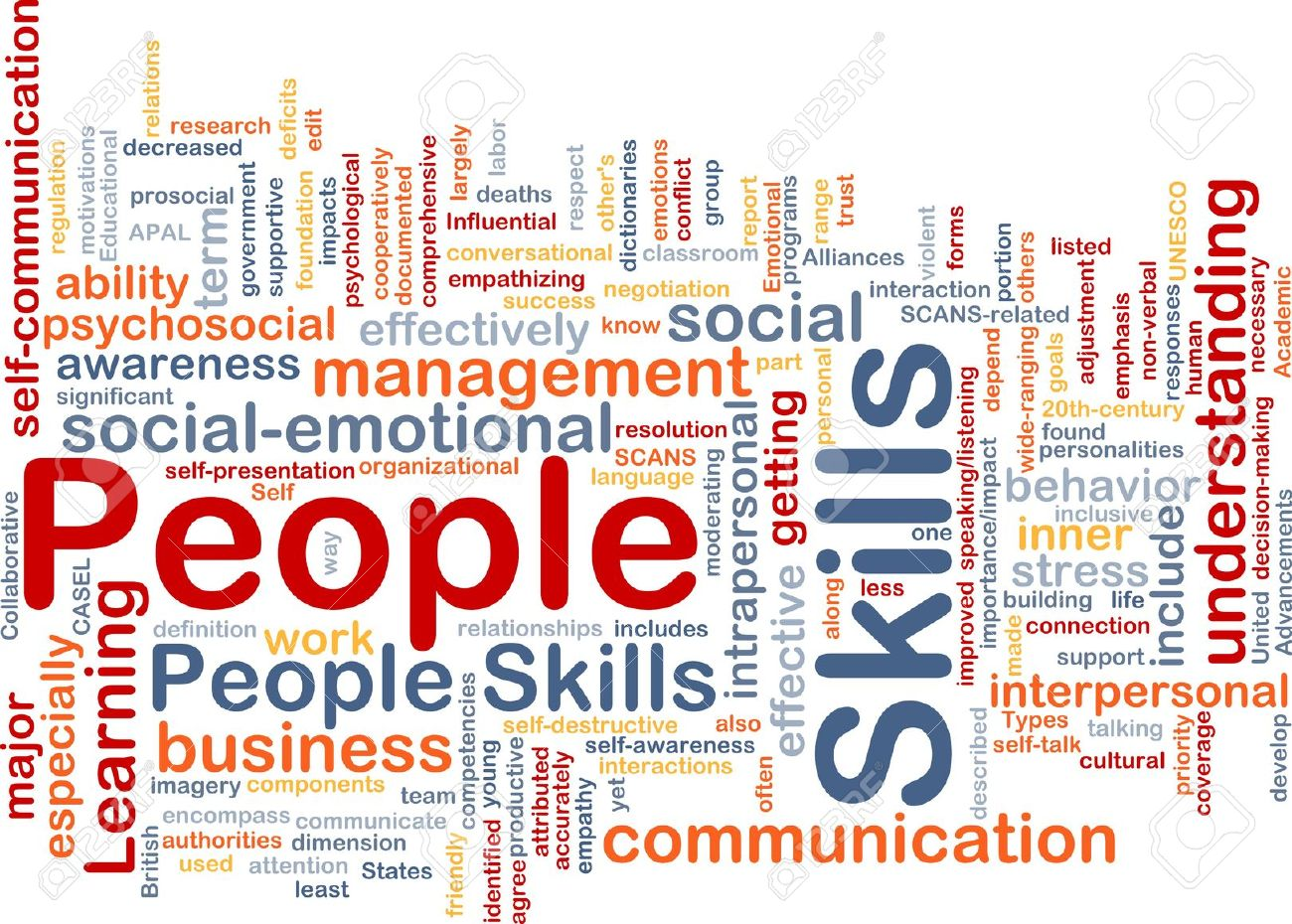Project Management People Skills Template