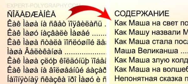 Изменение кодировки текста в файле и в браузере ...