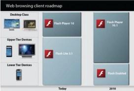 flash-roadmap-728-75