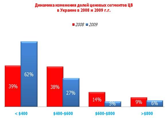 photo-market-ukraine-2