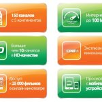 «Воля Power Time» — Интернет и ТВ на любом устройстве