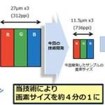 Sharp анонсировала 4,1-дюймовый IGZO-дисплей с плотностью 736ppi