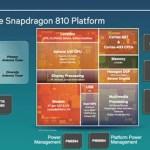 Qualcomm тестирует чипсет Snapdragon 810 с поддержкой LTE Cat 9