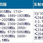 Meizu M465A — версия Meizu m1 с Full HD экраном и 2 ГБ ОЗУ?