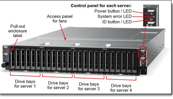 Lenovo ThinkServer n400_02