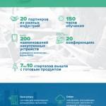 В Украине появятся «умные» кофейные автоматы