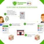 OLX запускает услугу для безопасных покупок и продаж