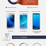 Мобильные платежи в Украине: совместное исследование MOYO и Monobank