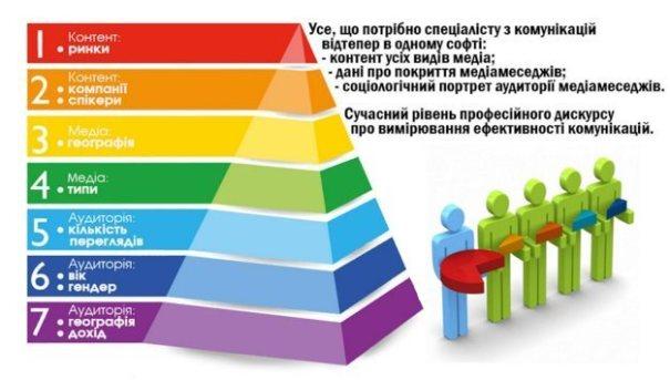 Pyramid от NOKS FISHES