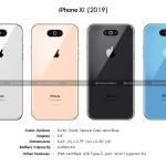 Apple iPhone XI (2019) будет без 5G, зато с хорошей батареей