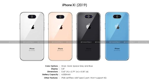 Apple iPhone XI (2019)