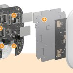 Zyxel представил три точки доступа Wi-Fi 6 с гибким управлением