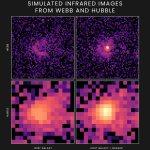 Телескоп Уэбба сможет обнаруживать далекие галактики, скрытые в ярком свете квазаров