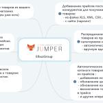 E Trade Jumper – для быстрого мониторинга поставщиков