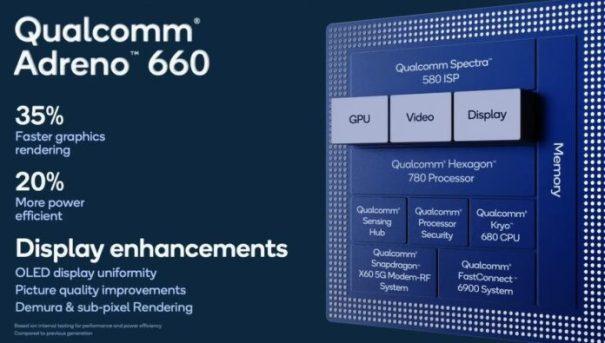 Графический процессор Adreno 660 Snapdragon 888