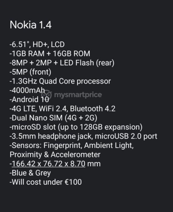 Технические характеристики Nokia 1.4