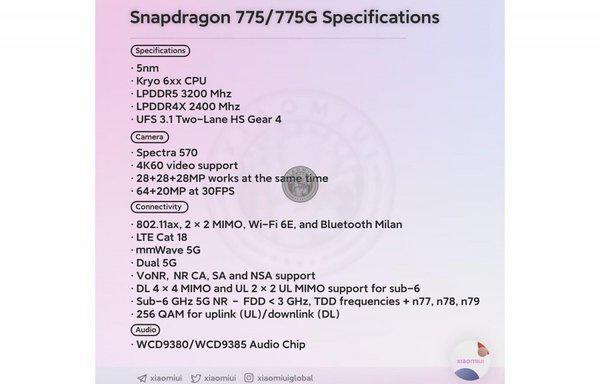 Qualcomm Snapdragon 775