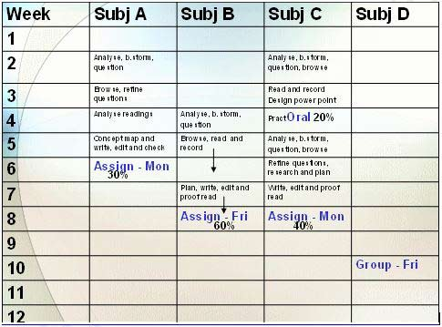 time table for assignments