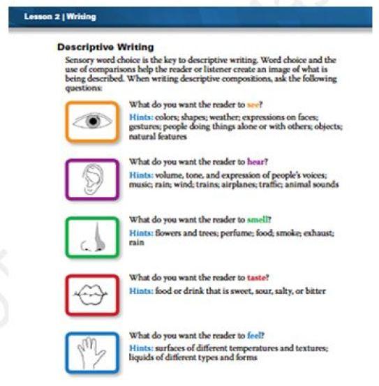Descriptive Writting 399 × 406