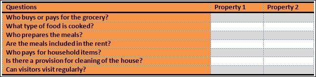 household-8
