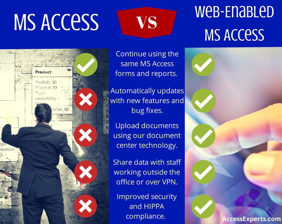 Web-Enable-MS-Access-Database-Cloud-Access-Experts-IT-Impact-Chicago