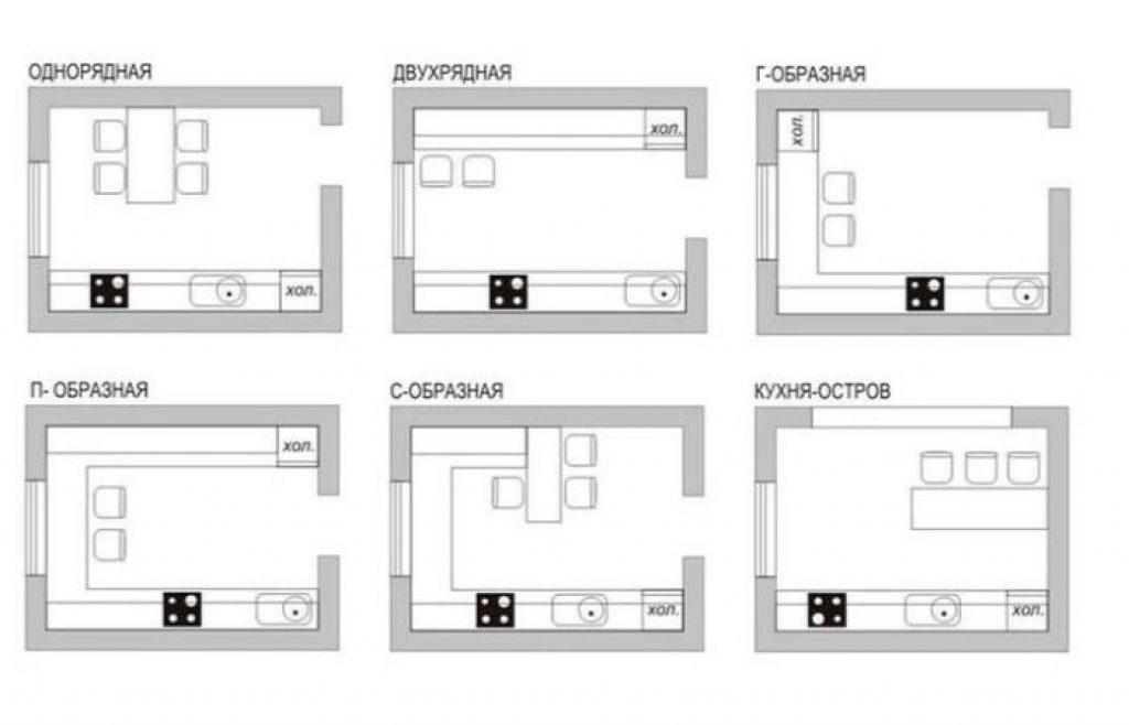 глубина верхних шкафов кухни