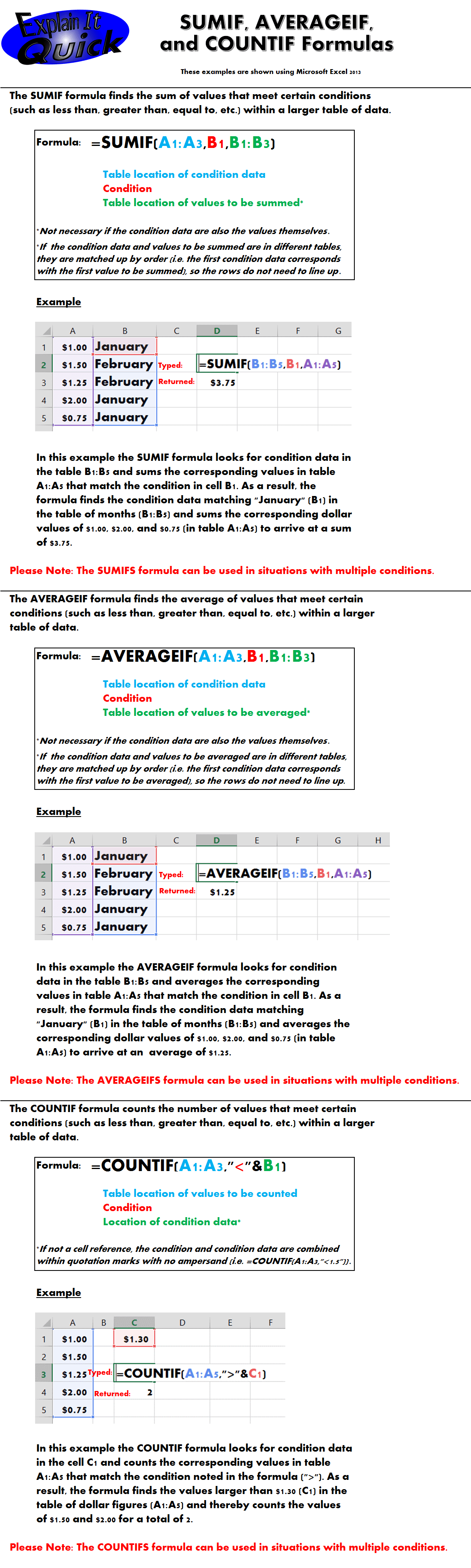Sumif Averageif And Countif Formulas