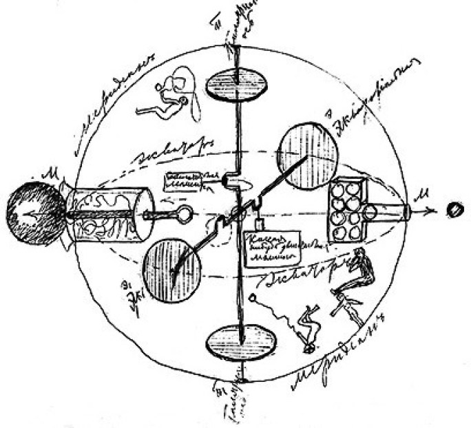 Konstantin Tsiolkovsky's sketch of the Celestial Castle