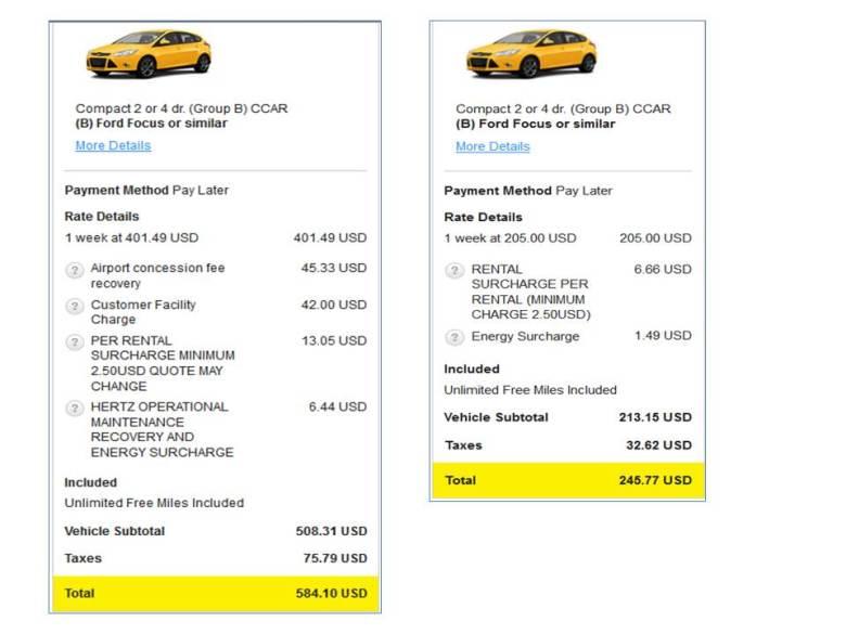 phoenix rental car rates - www.explorationvacation.net