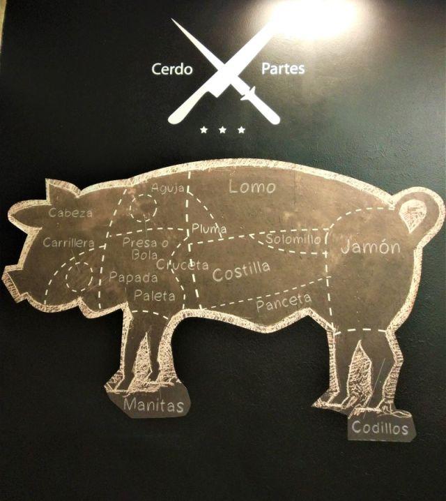 Iberian pig parts Andalucia