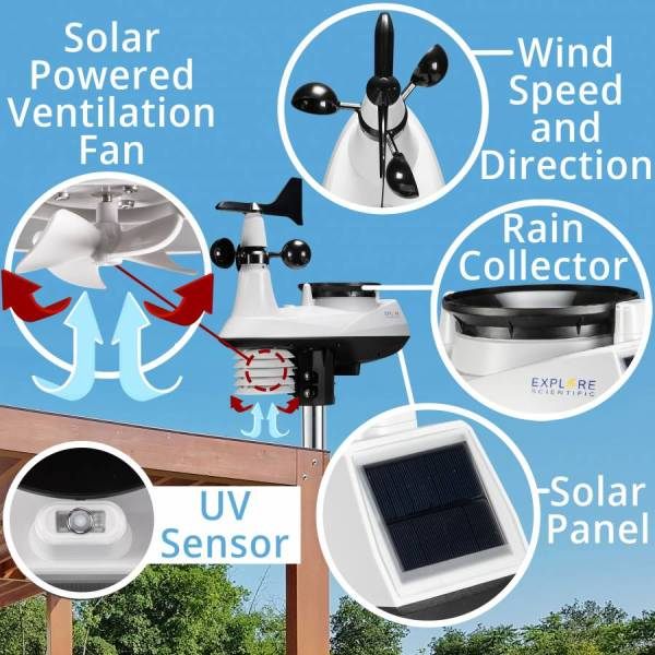 Professional 7-in-1 Wi-Fi Weather Centre with Light Intensity and UV Measurement Function