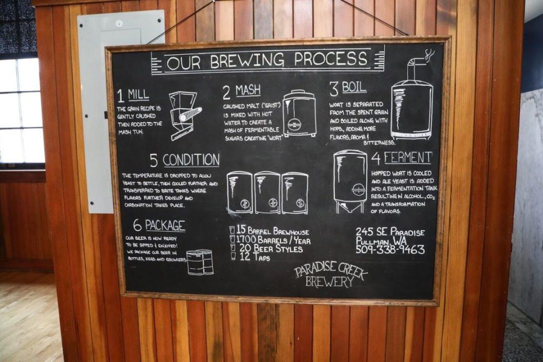 brewing chalkboard