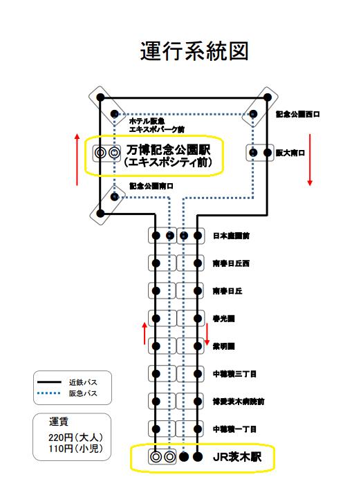 EXPOCITYエキスポシティ近鉄阪急バス路線図