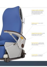 trurize-clinical-chair-213301_3b