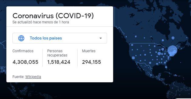 Suman casi 300 mil muertos en el mundo por Covid-19